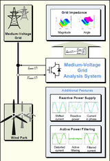 Picture for Medium voltage grid analysis