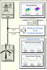 Picture for Medium voltage grid analysis
